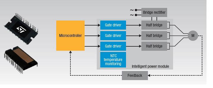 Модули выполнены на основе 600-вольтовых IGBT-транзисторов, включенных по схеме 3-фазного.