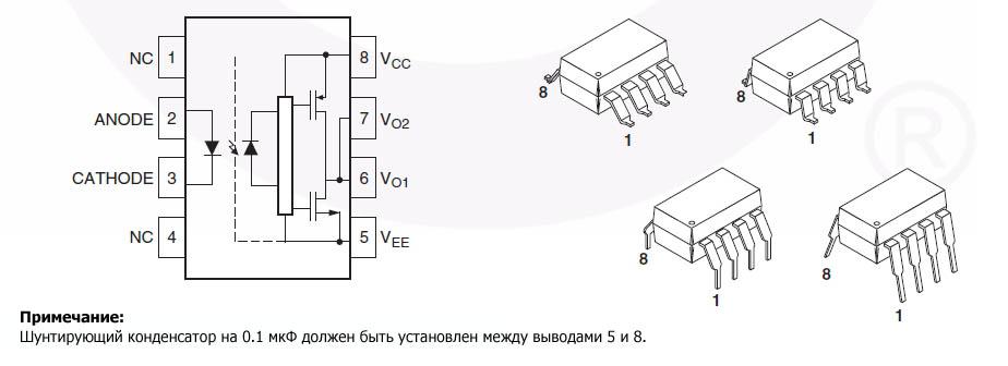 Функциональная блок-схема и
