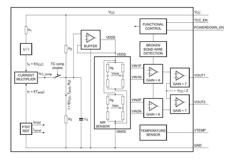 Внутренняя архитектура KMZ60
