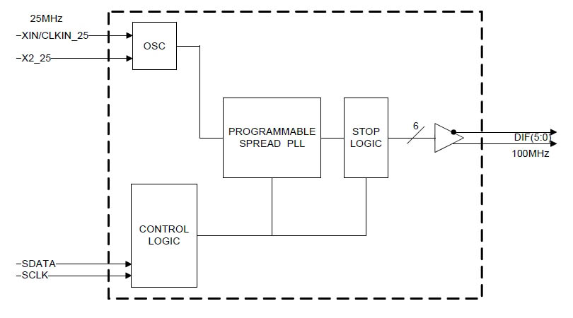 Блок-схема 6-канального